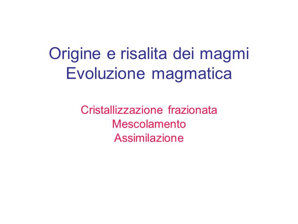 Origine e risalita dei magmi Evoluzione magmatica Cristallizzazione frazionata Mescolamento Assimilazione
