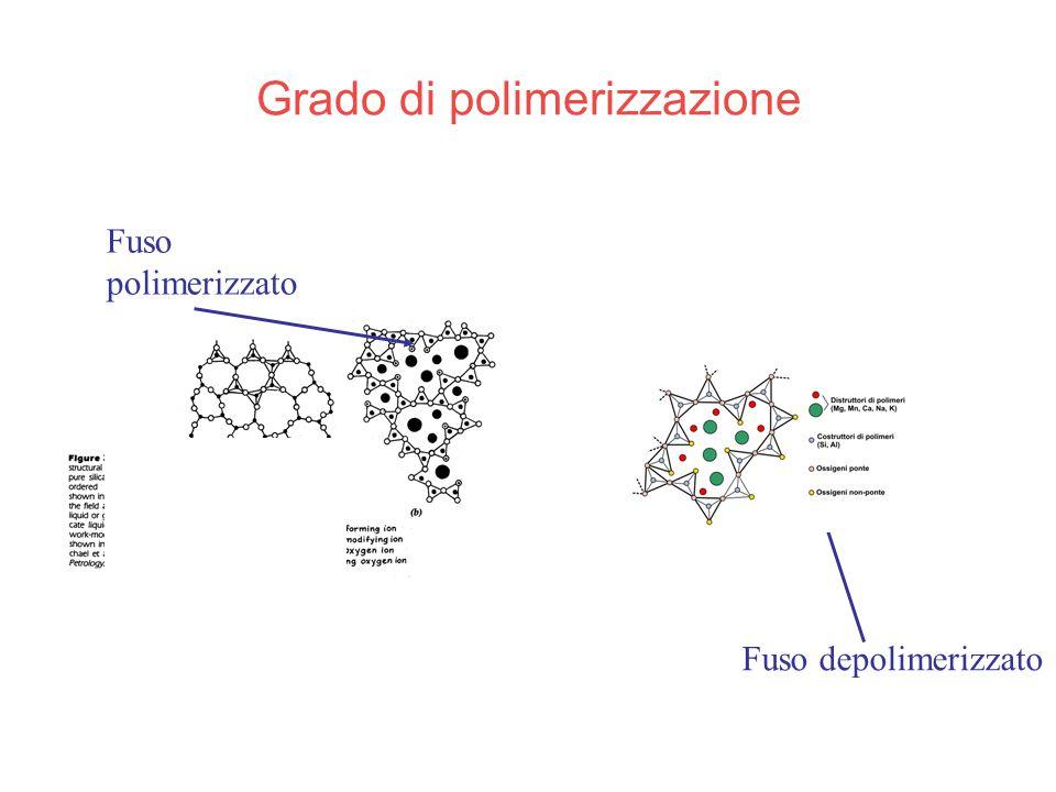 Grado di polimerizzazione