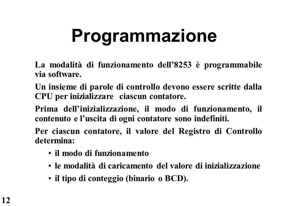 Programmazione La modalità di funzionamento dell'8253 è programmabile via software.