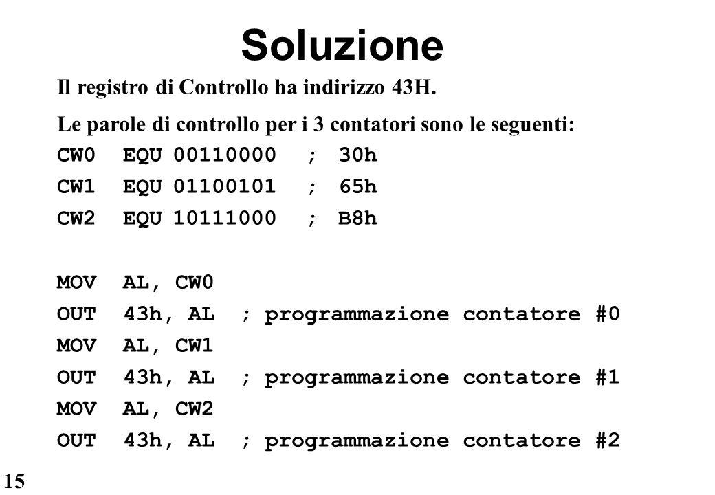 Soluzione Il registro di Controllo ha indirizzo 43H.
