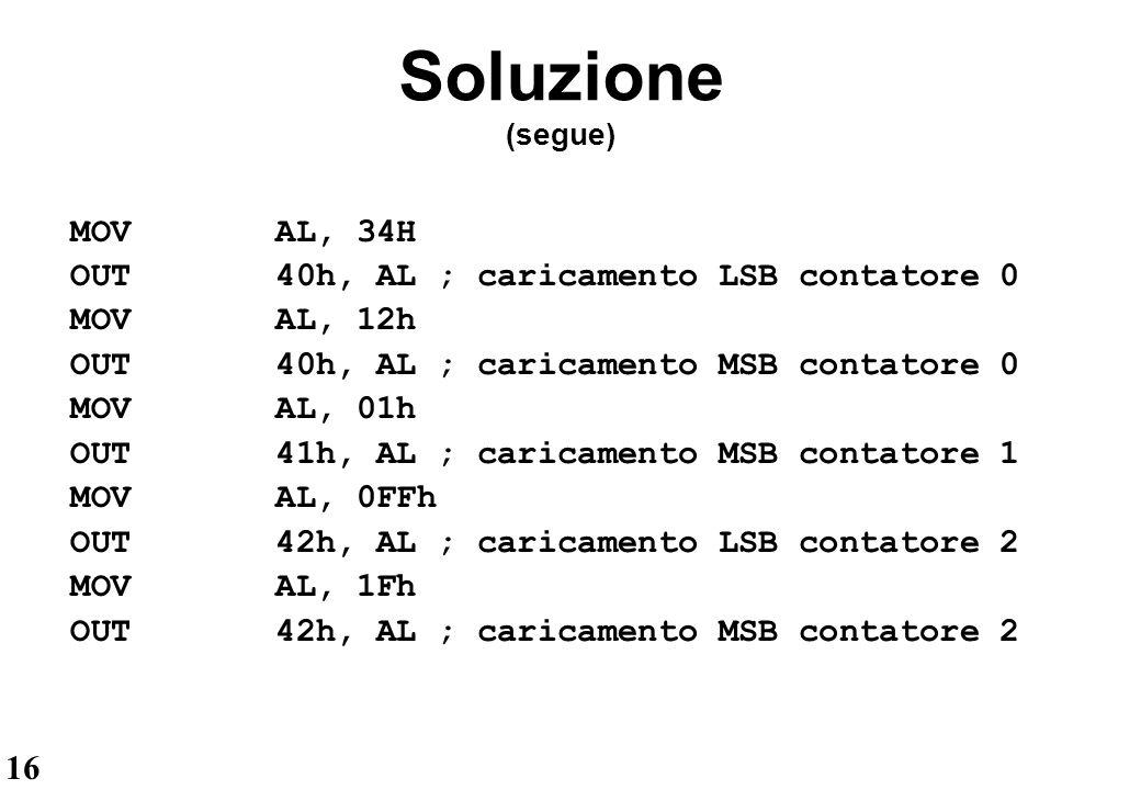 Soluzione (segue) MOV AL, 34H
