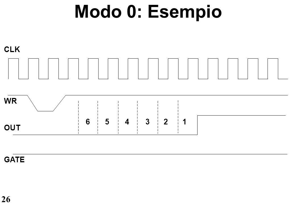 Modo 0: Esempio CLK WR 6 5 4 3 2 1 OUT GATE