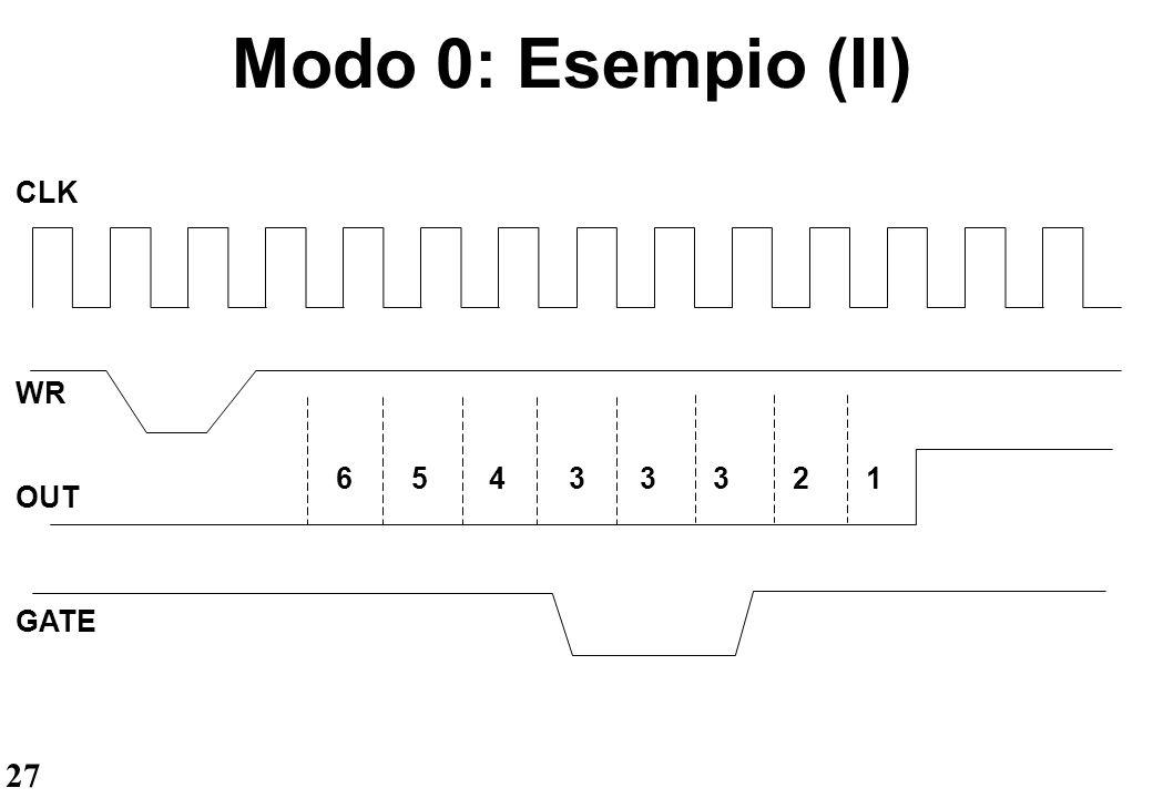 Modo 0: Esempio (II) CLK WR 6 5 4 3 2 1 OUT GATE