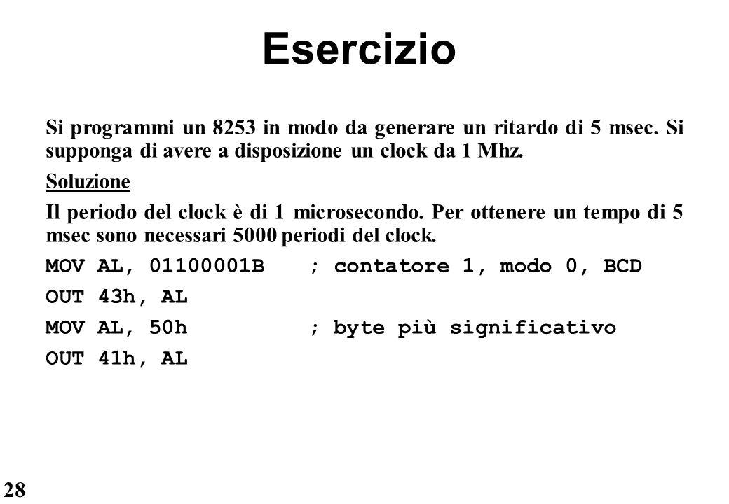 Esercizio Si programmi un 8253 in modo da generare un ritardo di 5 msec. Si supponga di avere a disposizione un clock da 1 Mhz.