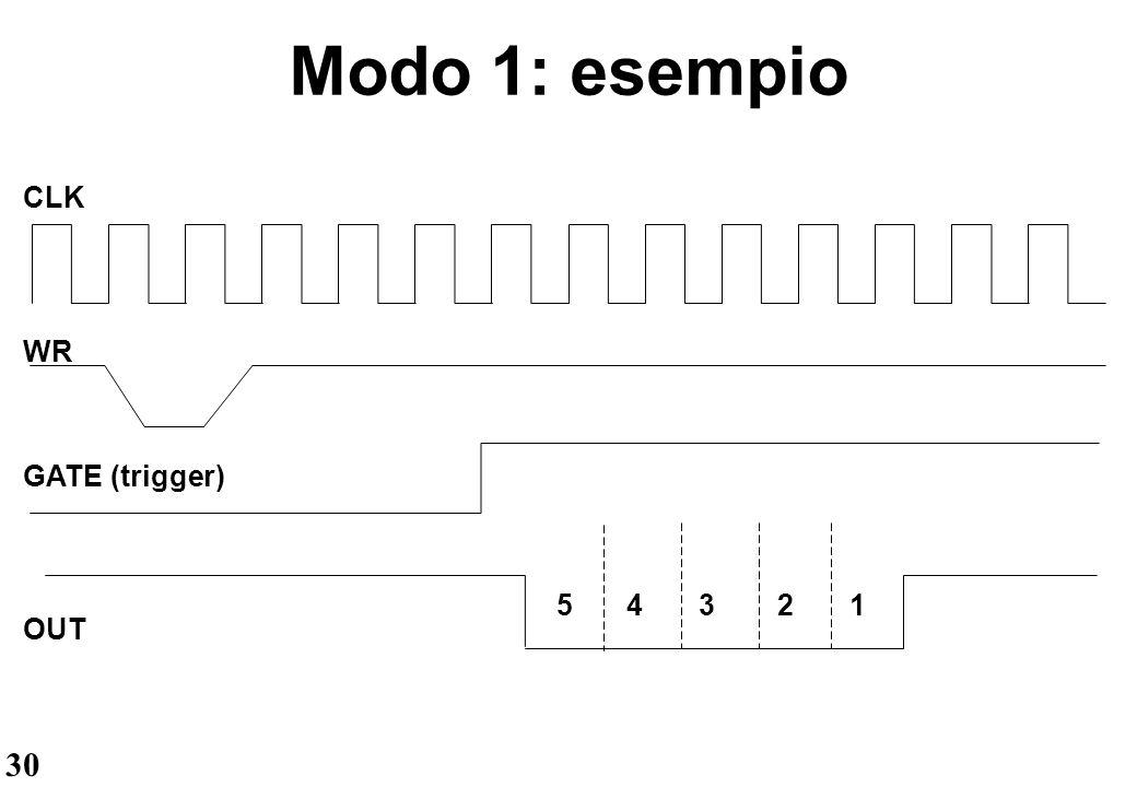 Modo 1: esempio CLK WR GATE (trigger) 5 4 3 2 1 OUT