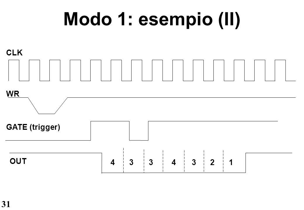 Modo 1: esempio (II) CLK WR GATE (trigger) OUT 4 3 3 4 3 2 1