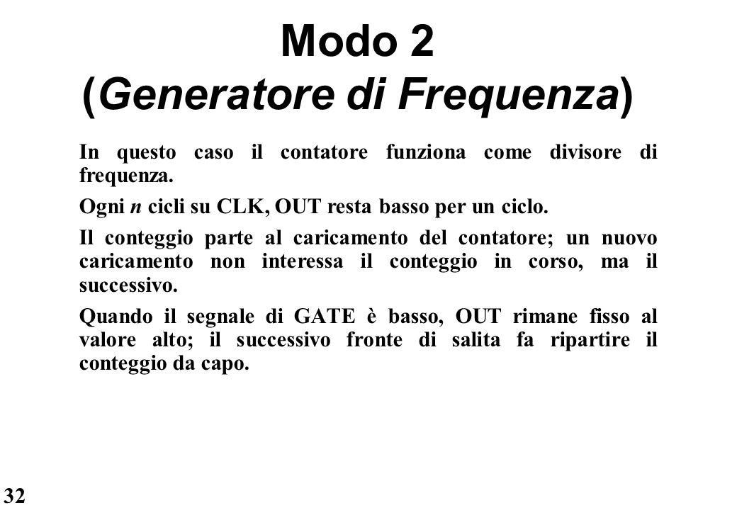Modo 2 (Generatore di Frequenza)
