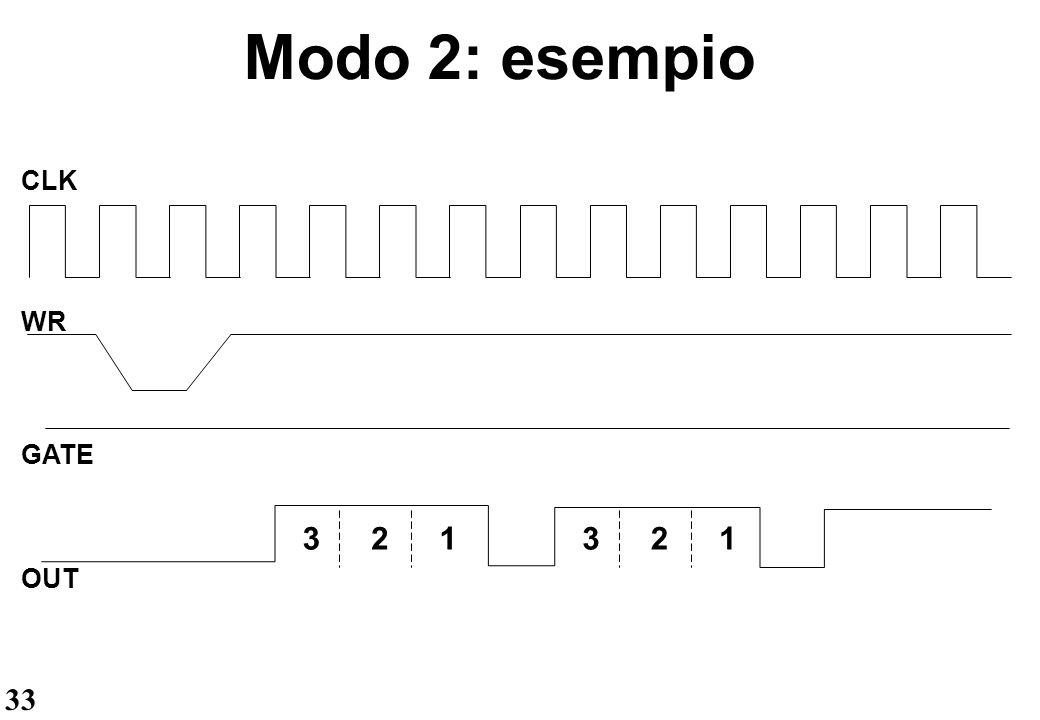 Modo 2: esempio CLK WR GATE 3 2 1 3 2 1 OUT