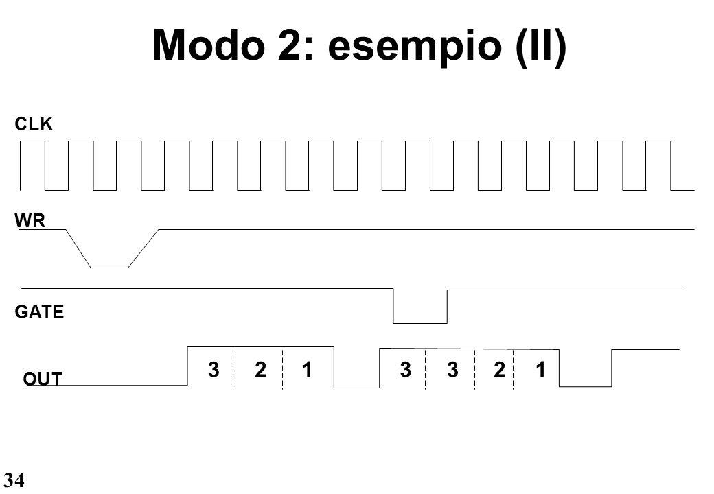 Modo 2: esempio (II) CLK WR GATE 3 2 1 3 3 2 1 OUT