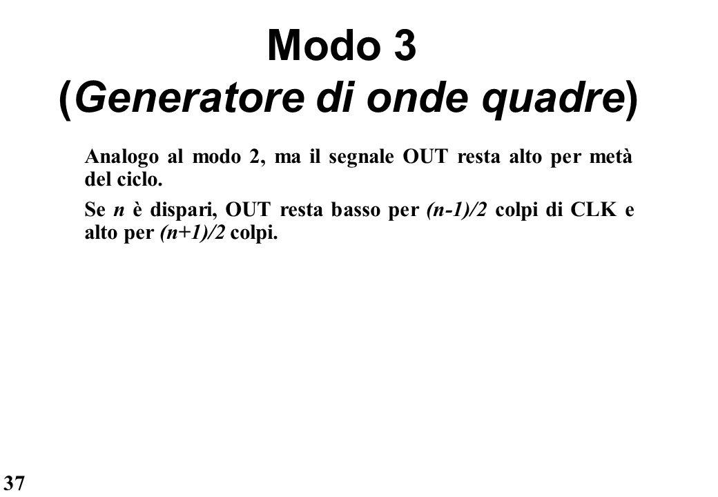 Modo 3 (Generatore di onde quadre)