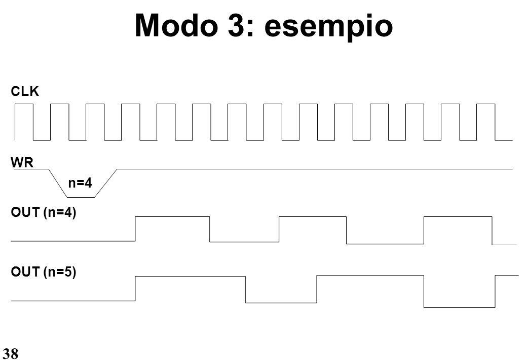 Modo 3: esempio CLK WR n=4 OUT (n=4) OUT (n=5)