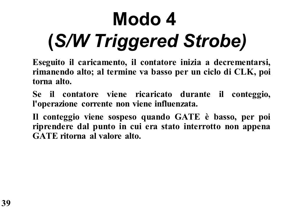 Modo 4 (S/W Triggered Strobe)