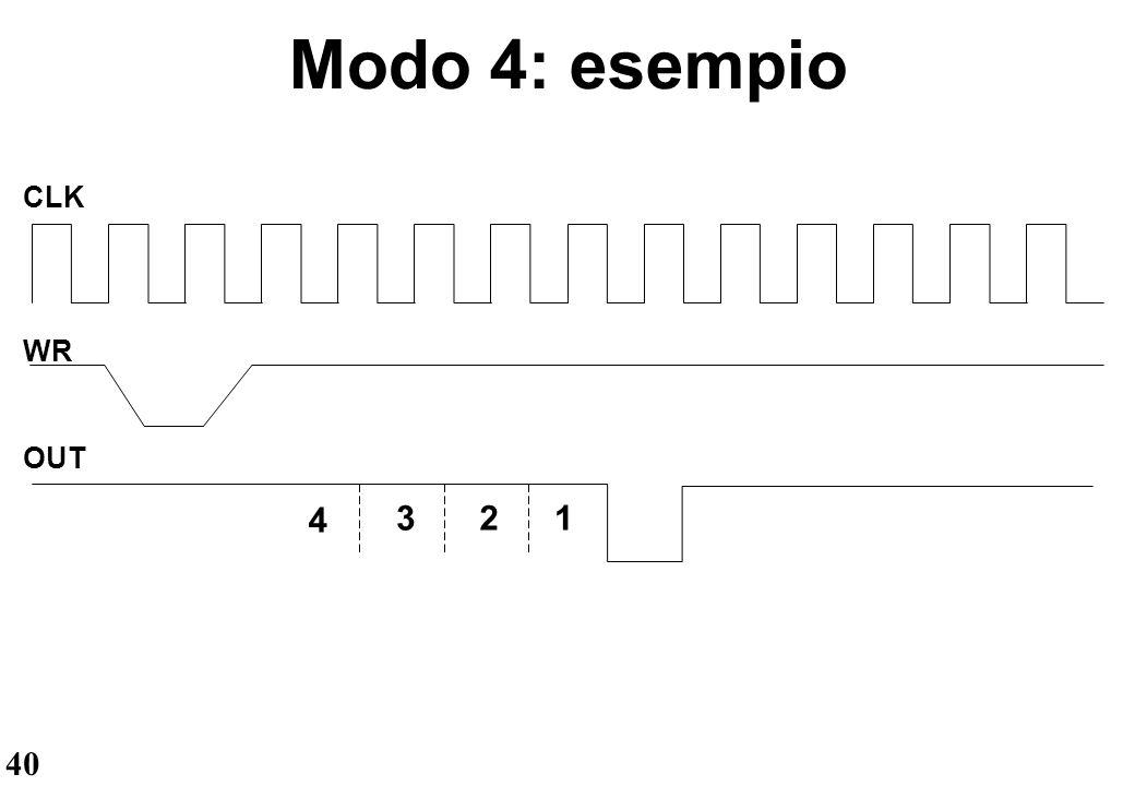 Modo 4: esempio CLK WR OUT 4 3 2 1