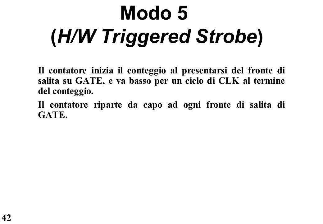 Modo 5 (H/W Triggered Strobe)