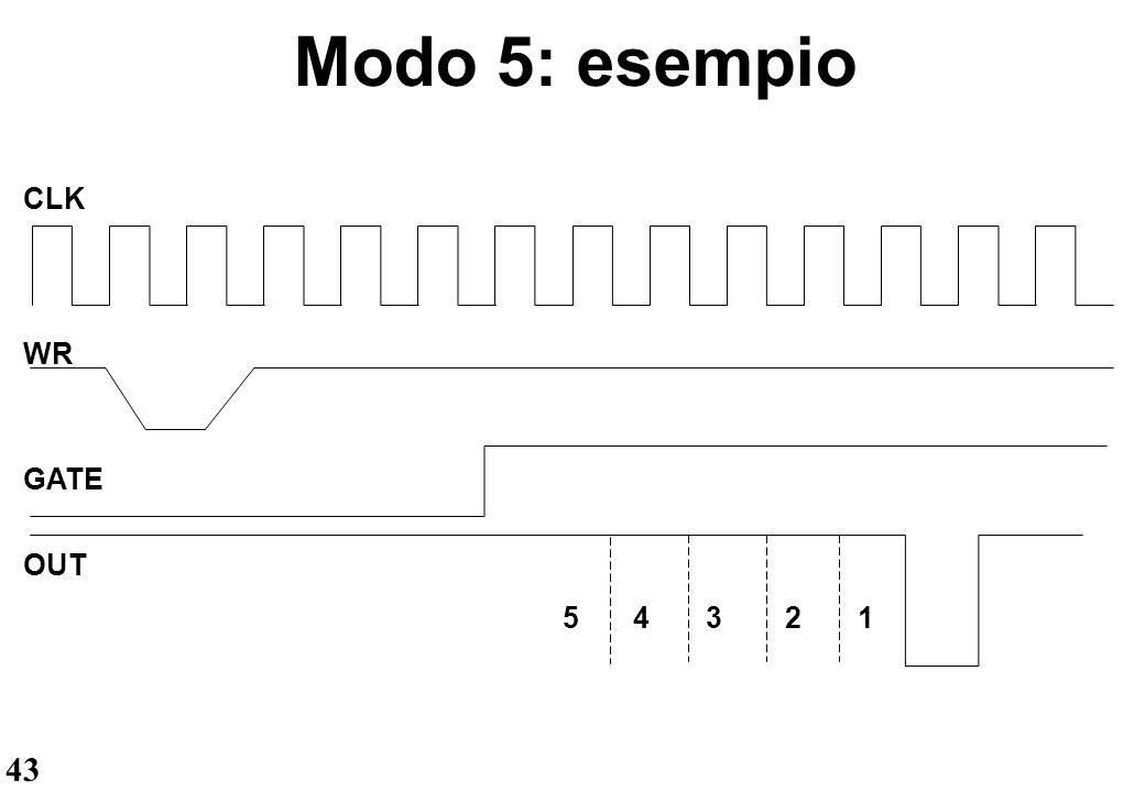 Modo 5: esempio CLK WR GATE 5 4 3 2 1 OUT