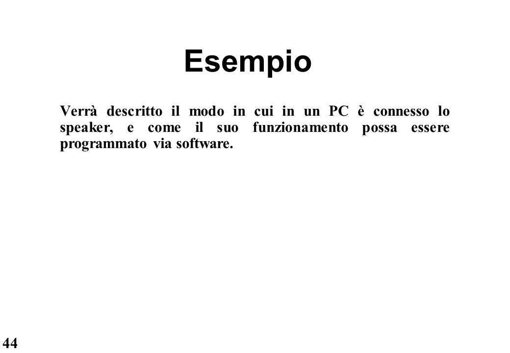 Esempio Verrà descritto il modo in cui in un PC è connesso lo speaker, e come il suo funzionamento possa essere programmato via software.