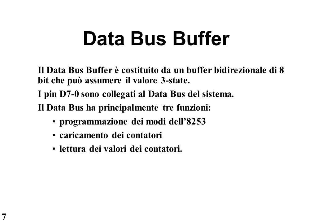 Data Bus Buffer Il Data Bus Buffer è costituito da un buffer bidirezionale di 8 bit che può assumere il valore 3-state.