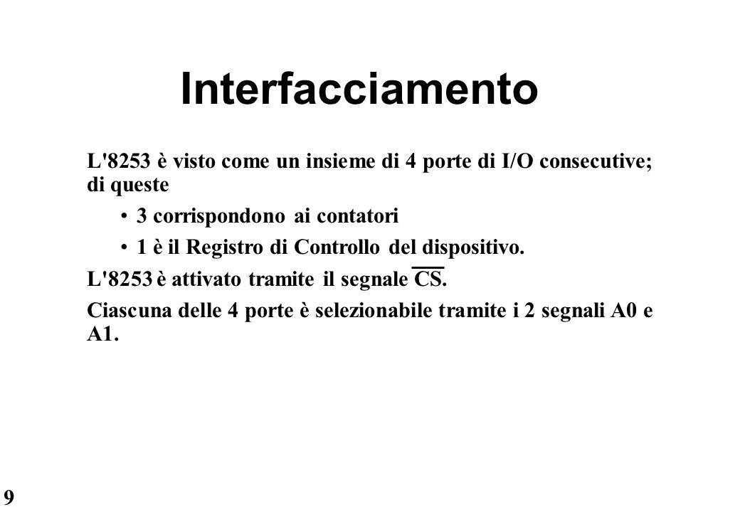 Interfacciamento L 8253 è visto come un insieme di 4 porte di I/O consecutive; di queste. 3 corrispondono ai contatori.