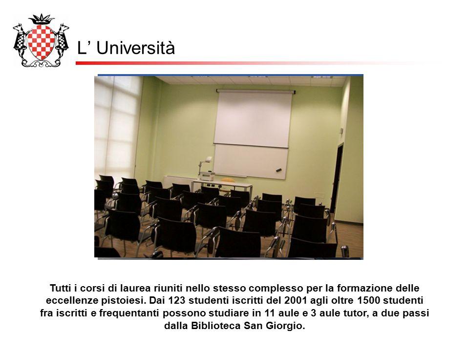 L' Università