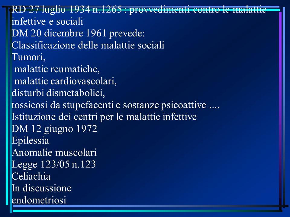 RD 27 luglio 1934 n.1265 : provvedimenti contro le malattie infettive e sociali