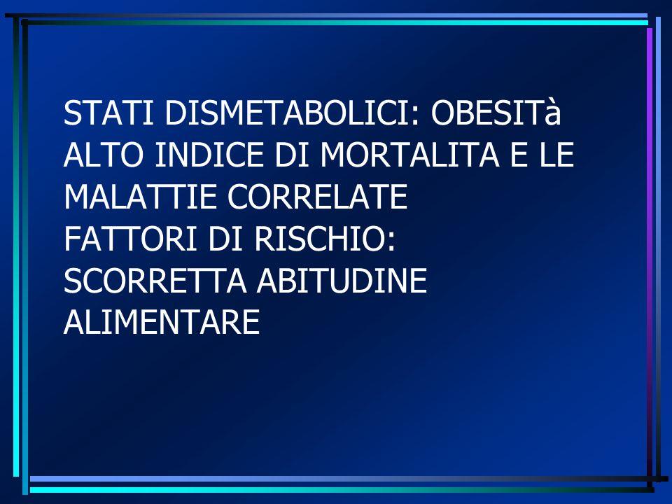STATI DISMETABOLICI: OBESITà ALTO INDICE DI MORTALITA E LE MALATTIE CORRELATE FATTORI DI RISCHIO: SCORRETTA ABITUDINE ALIMENTARE