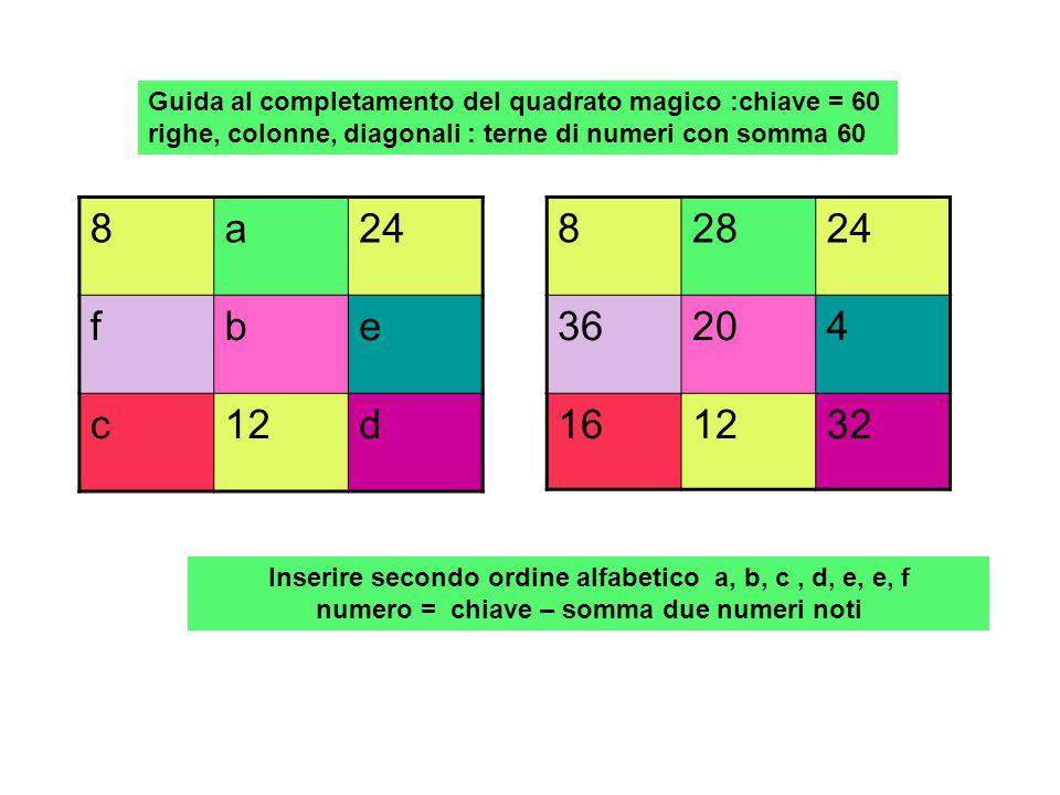 Guida al completamento del quadrato magico :chiave = 60 righe, colonne, diagonali : terne di numeri con somma 60