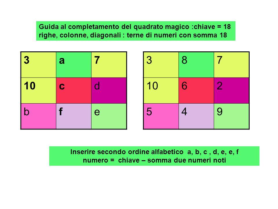 Guida al completamento del quadrato magico :chiave = 18 righe, colonne, diagonali : terne di numeri con somma 18