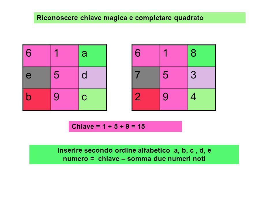 Riconoscere chiave magica e completare quadrato