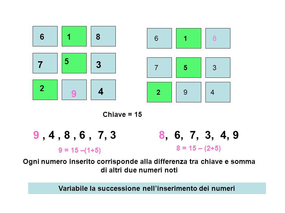 Variabile la successione nell'inserimento dei numeri
