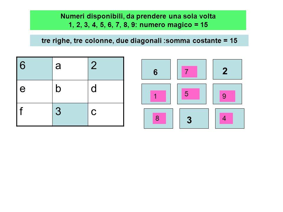 tre righe, tre colonne, due diagonali :somma costante = 15