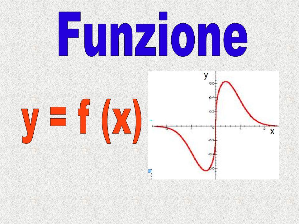 Funzione y = f (x)