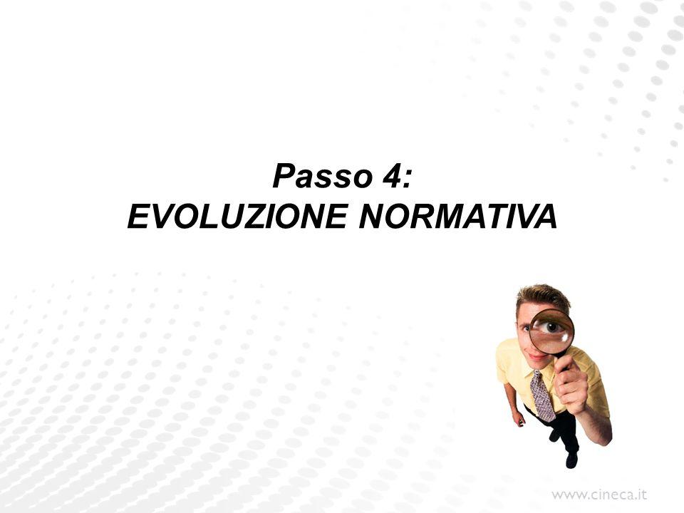 Passo 4: EVOLUZIONE NORMATIVA