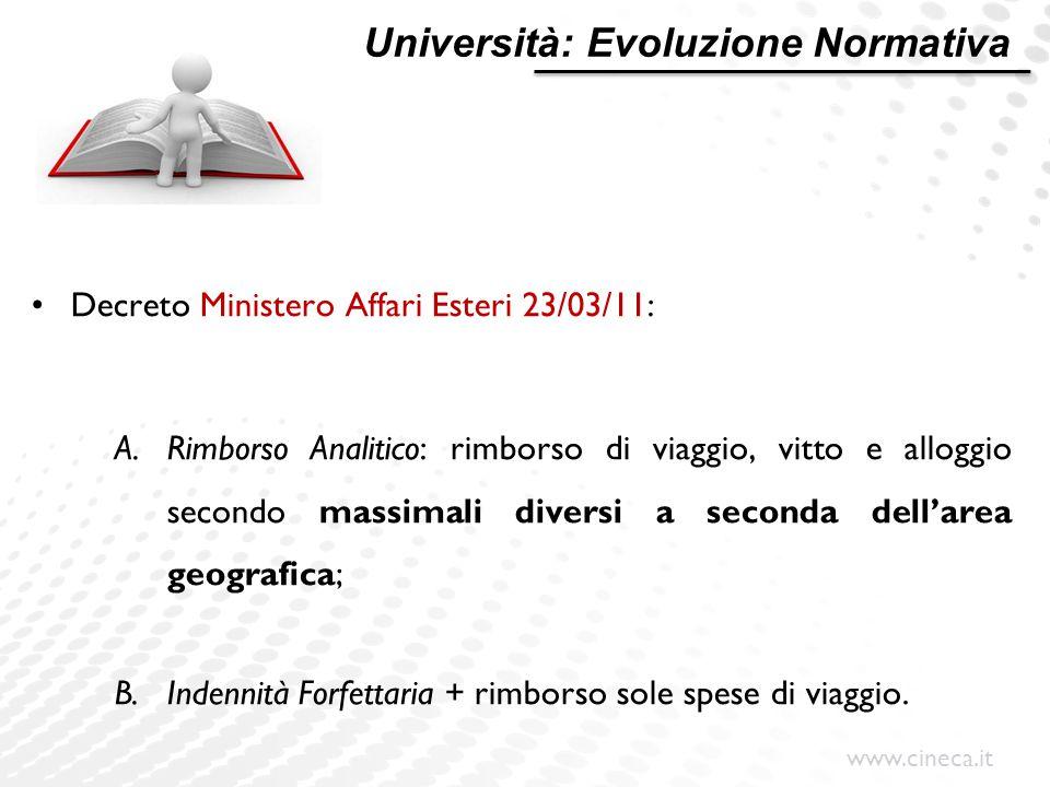 Università: Evoluzione Normativa
