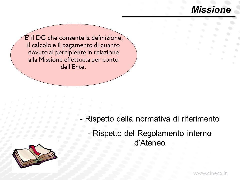 Missione Rispetto della normativa di riferimento