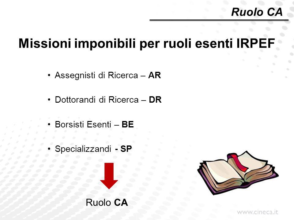Missioni imponibili per ruoli esenti IRPEF
