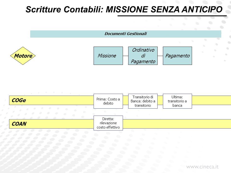 Scritture Contabili: MISSIONE SENZA ANTICIPO