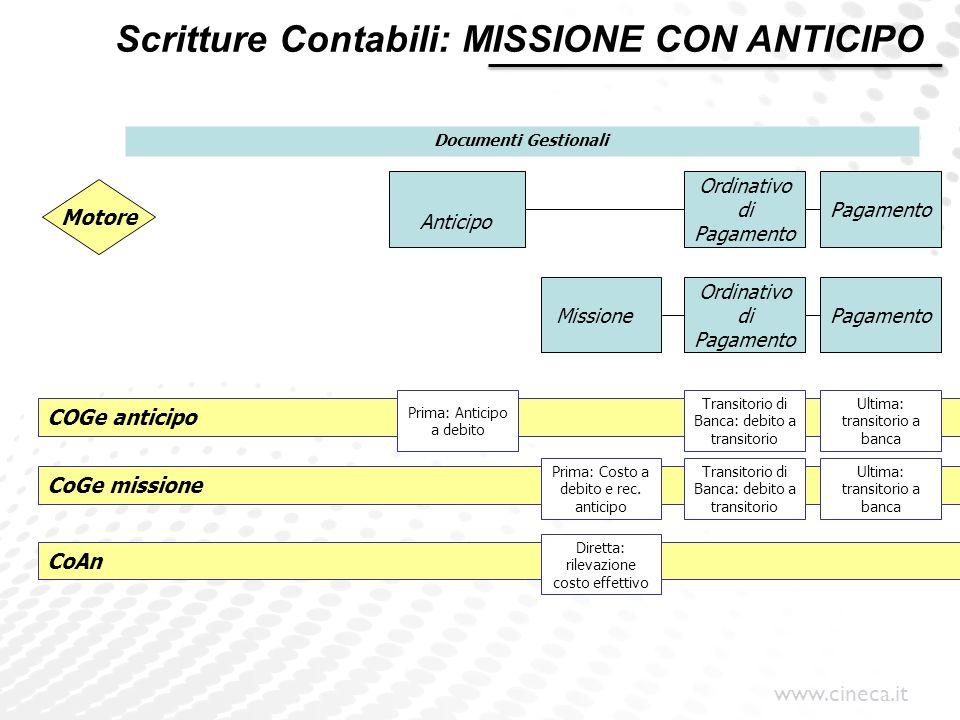 Scritture Contabili: MISSIONE CON ANTICIPO
