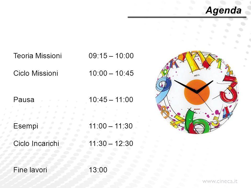 Agenda Teoria Missioni 09:15 – 10:00 Ciclo Missioni 10:00 – 10:45