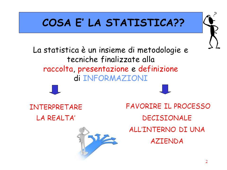 COSA E' LA STATISTICA La statistica è un insieme di metodologie e tecniche finalizzate alla. raccolta, presentazione e definizione.