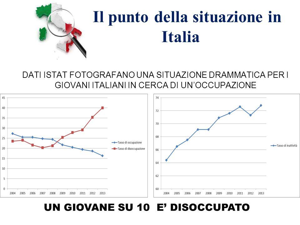 Il punto della situazione in Italia