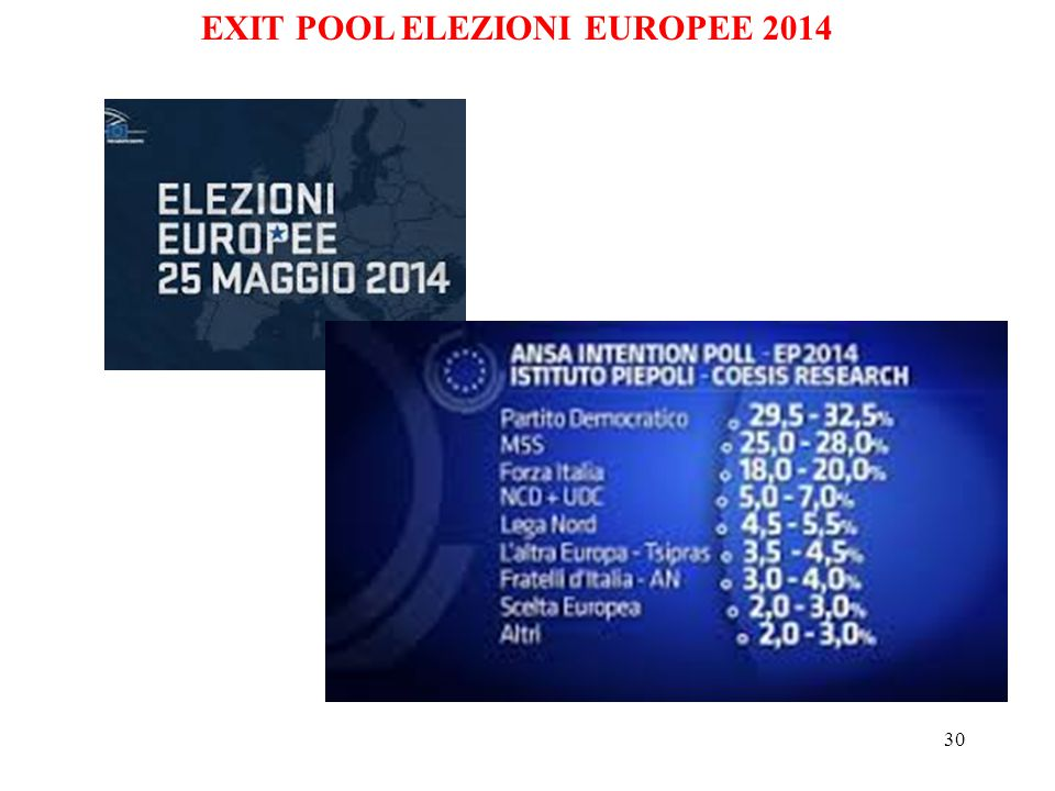 EXIT POOL ELEZIONI EUROPEE 2014