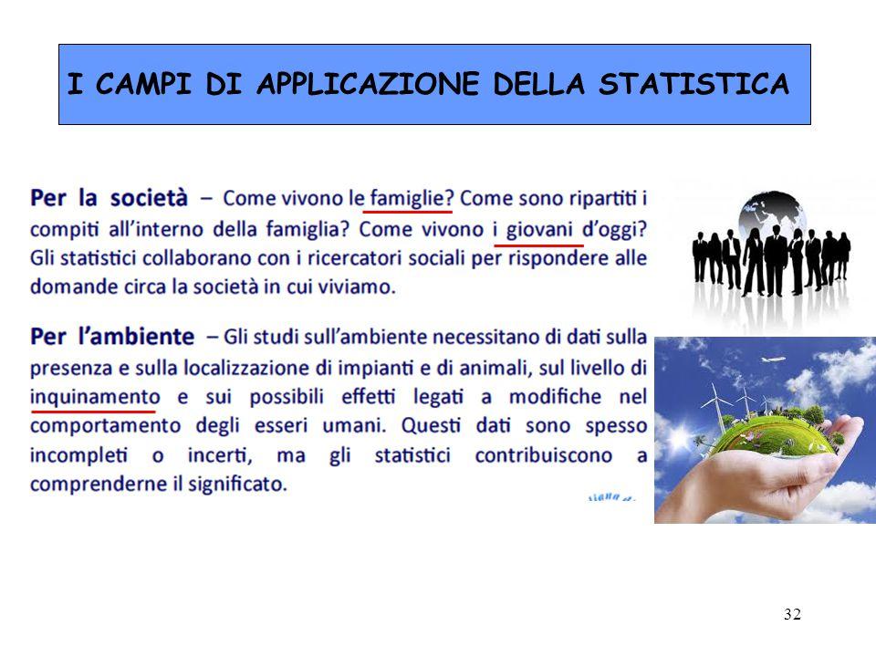 I CAMPI DI APPLICAZIONE DELLA STATISTICA