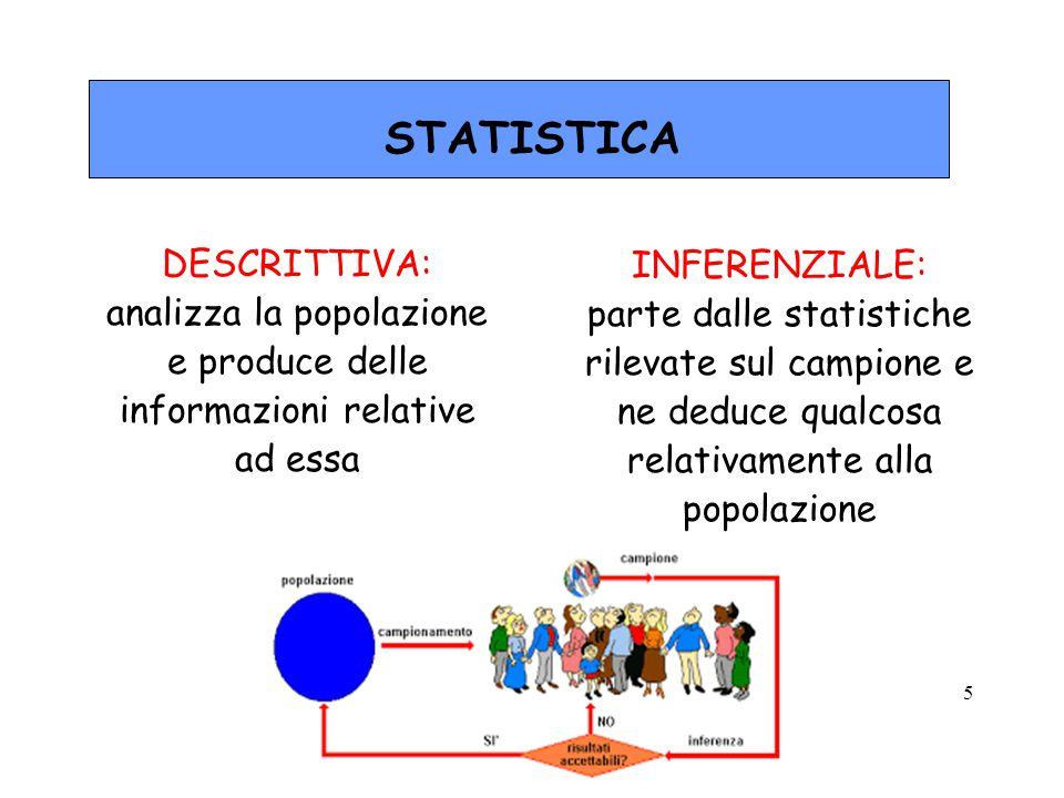 STATISTICA DESCRITTIVA: analizza la popolazione e produce delle informazioni relative ad essa.