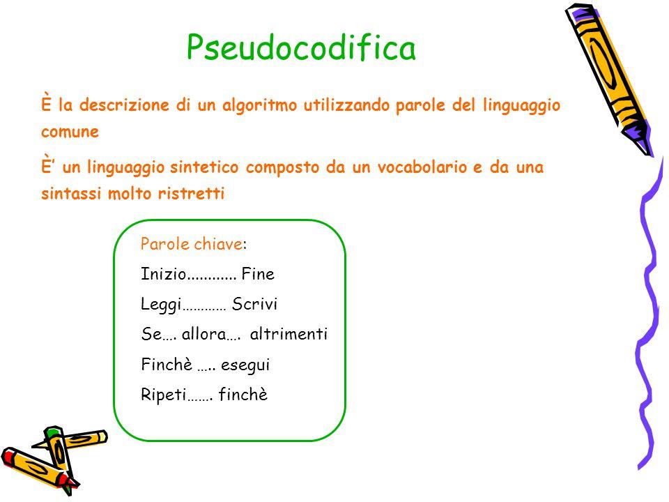 Pseudocodifica È la descrizione di un algoritmo utilizzando parole del linguaggio comune.
