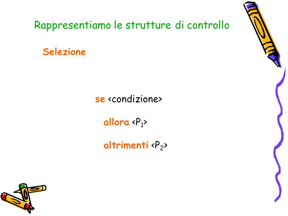 Rappresentiamo le strutture di controllo