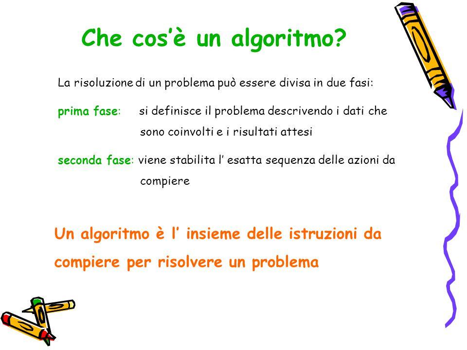 Che cos'è un algoritmo La risoluzione di un problema può essere divisa in due fasi: