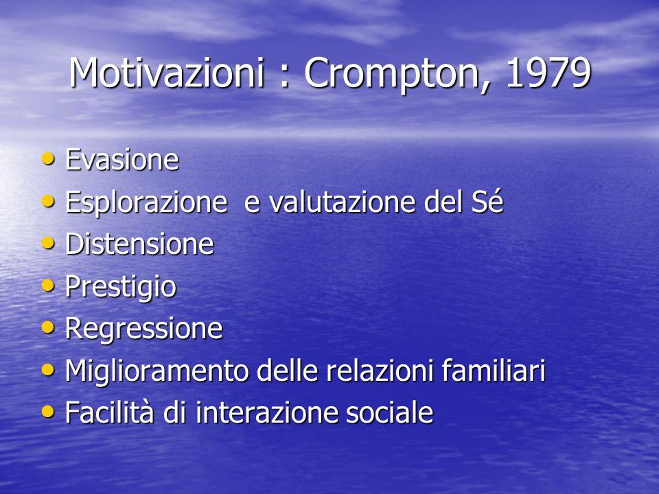 Motivazioni : Crompton, 1979