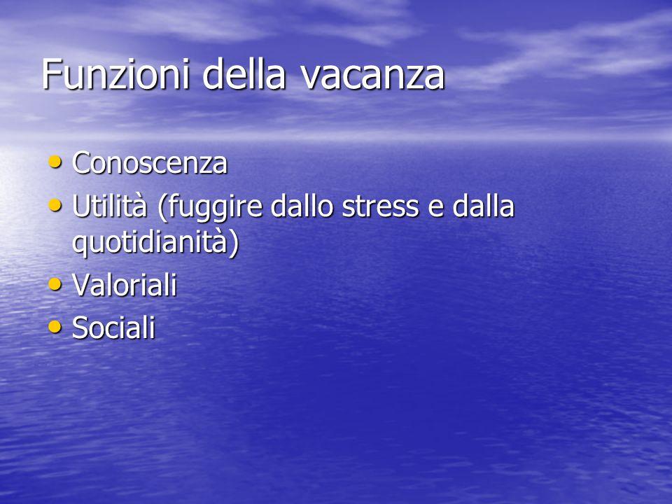 Funzioni della vacanza