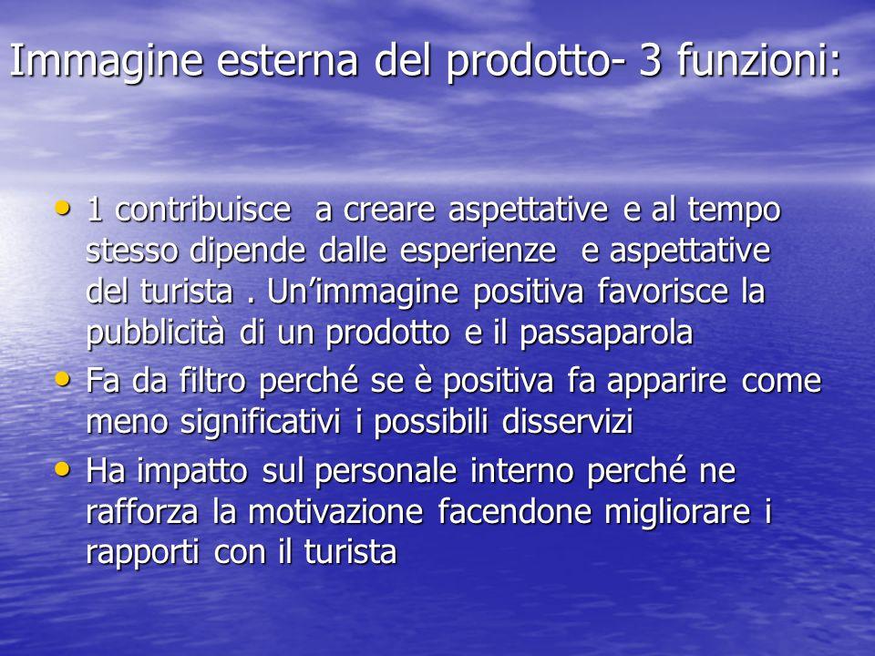 Immagine esterna del prodotto- 3 funzioni: