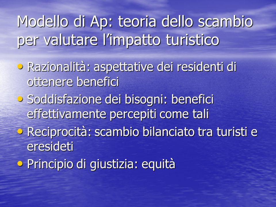 Modello di Ap: teoria dello scambio per valutare l'impatto turistico